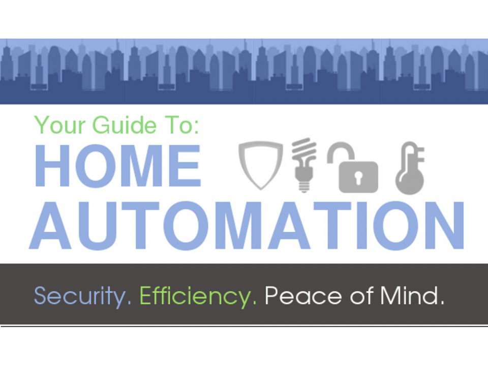 Home Automation Home Security Charleston Security Systems