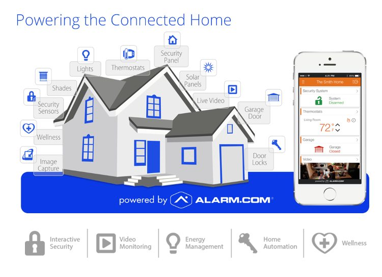 Appealing home automation systems ideas best inspiration for Home automation system